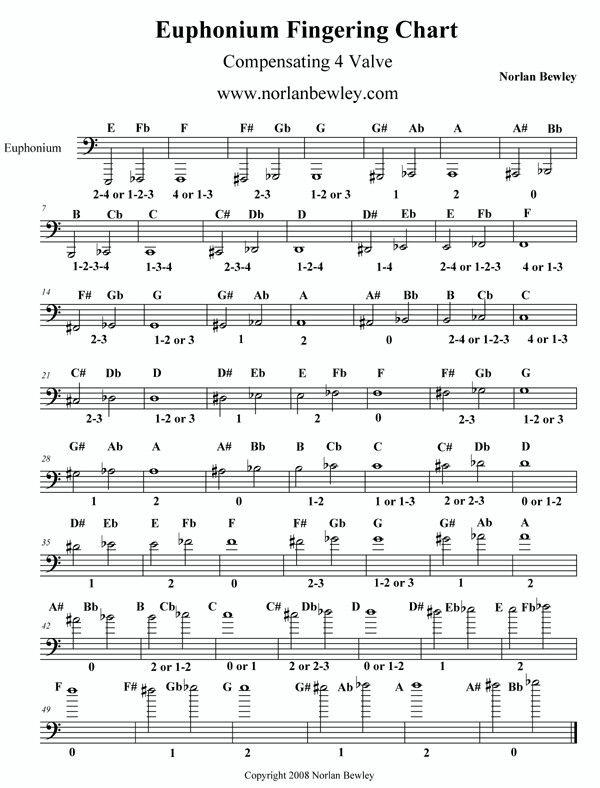 Compensating four valve euphonium fingering chart also music in rh pinterest
