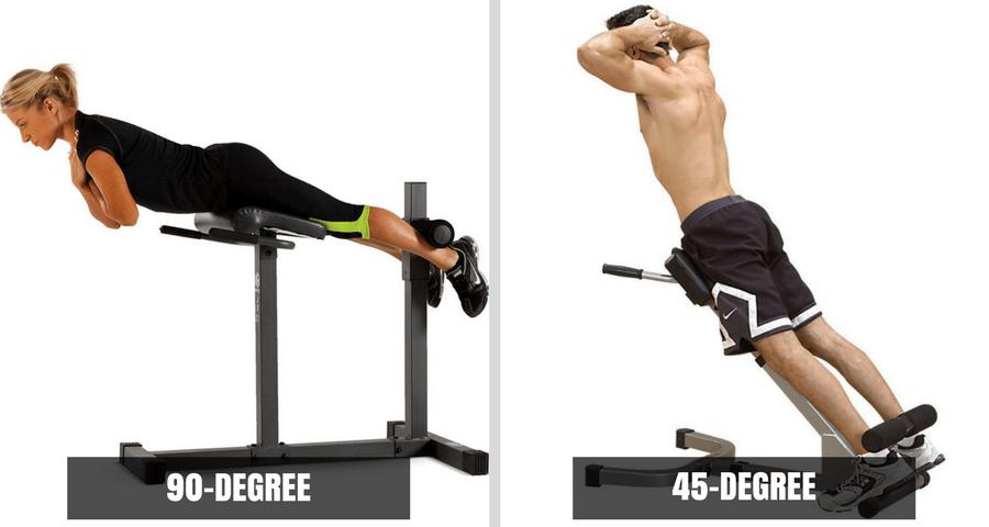 Roman Chair Workout Routine
