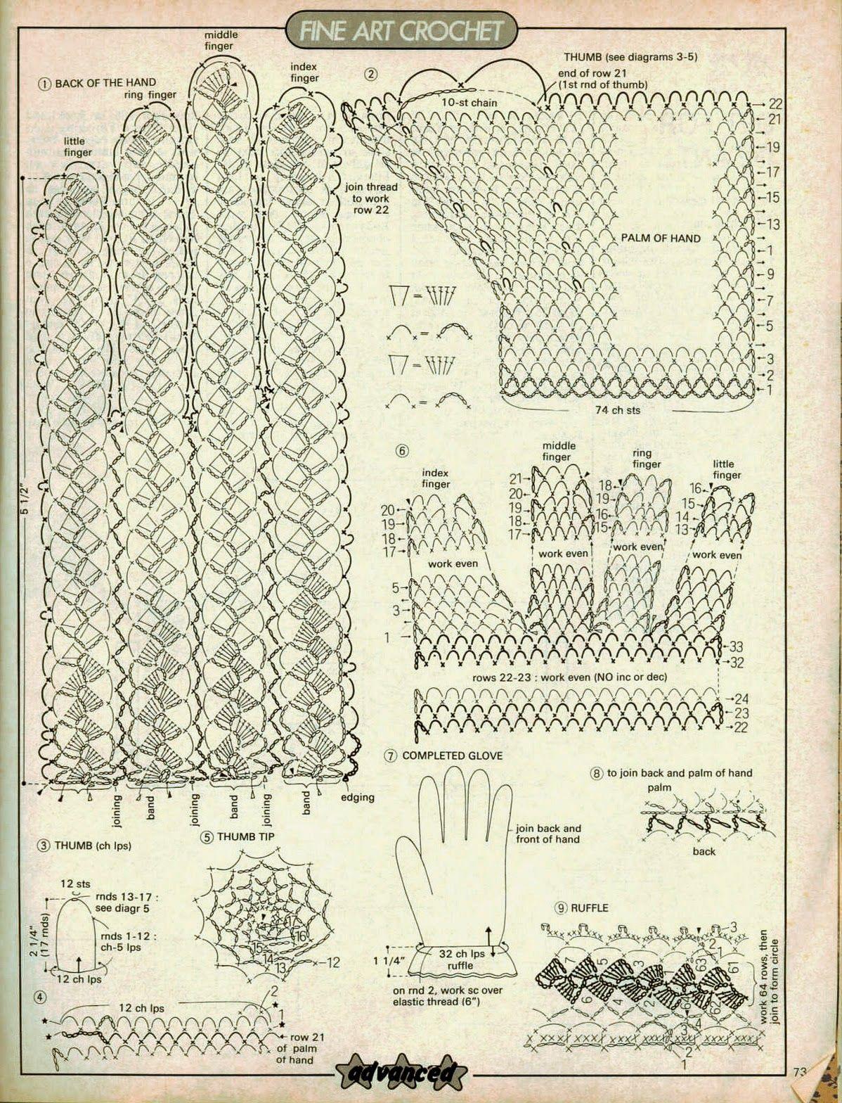 Crochet Gloves Free Pattern | szydełko i druty | Pinterest | Guantes ...