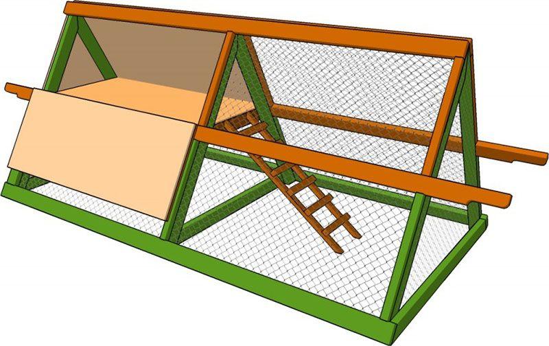 Construire un poulailler soi m me explications et plans poulaillers poule et la poule - Construire son poulailler soi meme plan ...