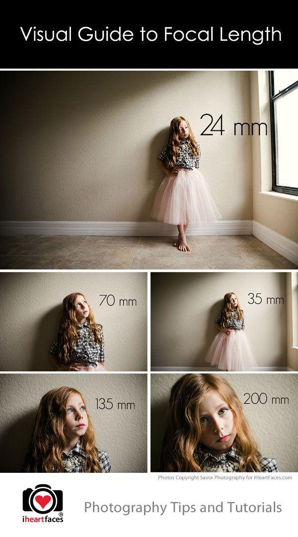 A Visual Guide to Focal Lengths in Camera Lenses by Savor Photography for iHeartFacescom  Fotografa  Fotografia Iluminacion fotografia y