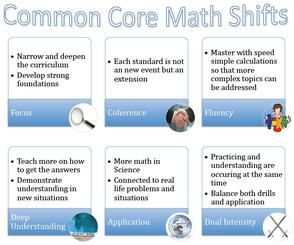 SweatLocklear Marilyn Math Lesson Plan Templates Curriculum - Common core math lesson plan template