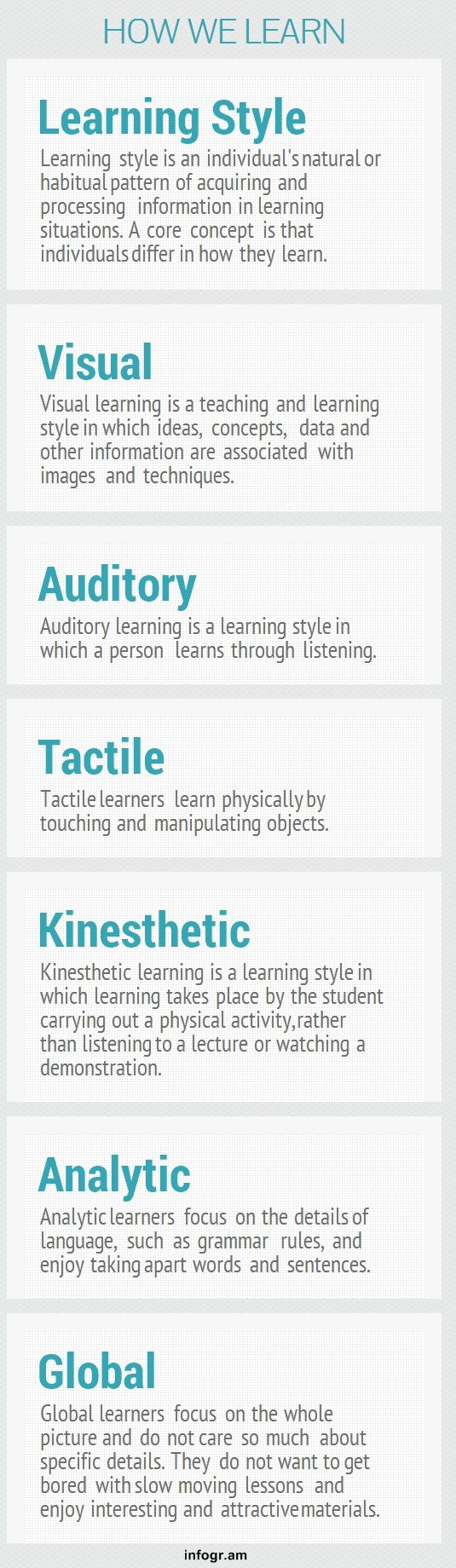 Famous quotes about learning styles quotesgram - Learning Style Review Visual Auditory Tactile Kinesthetic Analytic Global
