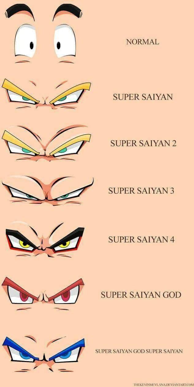 Pin De Ahmad En Dragon Ball Ojos De Naruto Dibujos De Ojos Como Dibujar A Goku