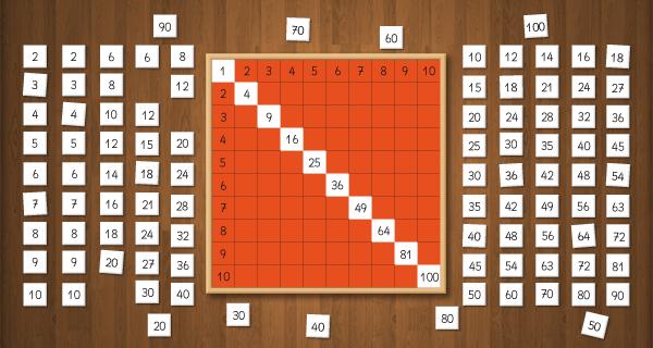 R aliser la table de pythagore de montessori mod le en carton montessori pinterest - Table de pythagore a imprimer ...