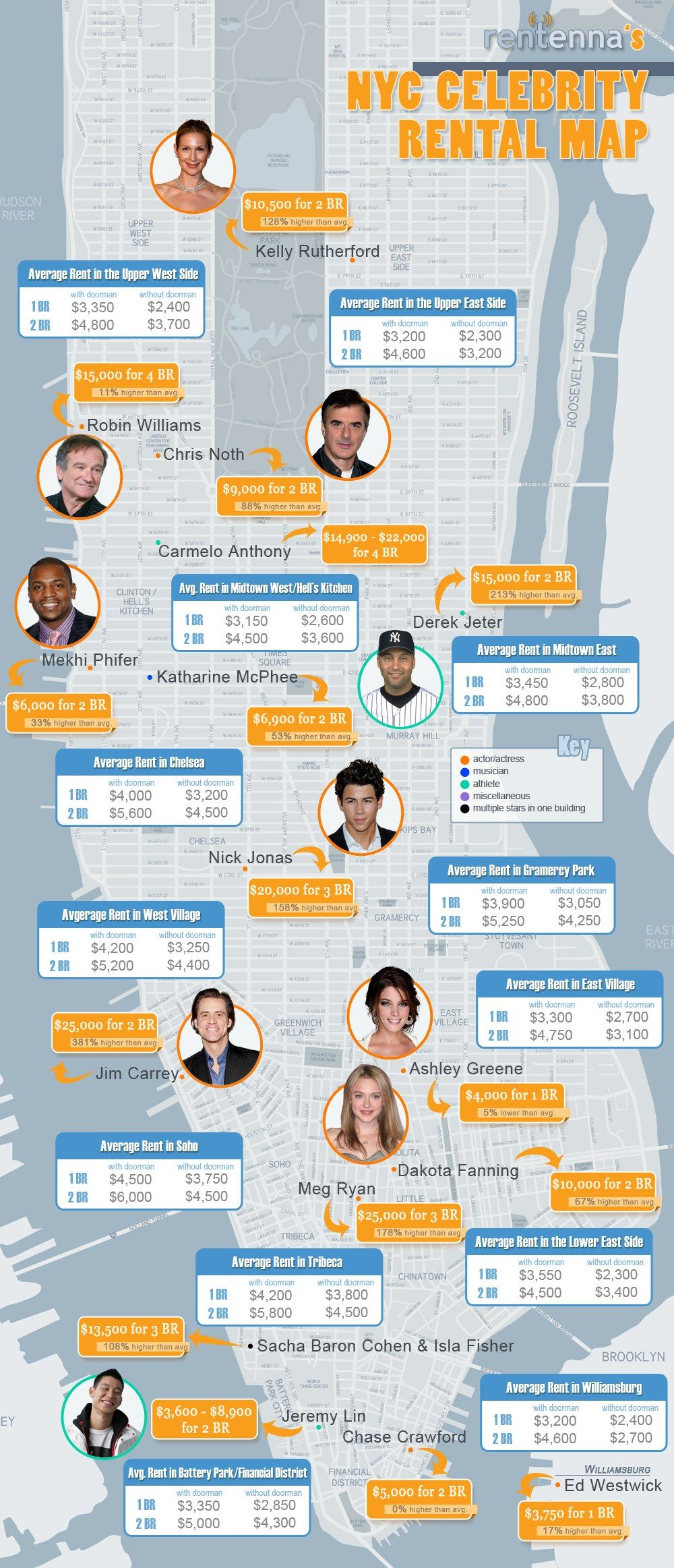 map how much do nyc s rich and famous shell out for rent