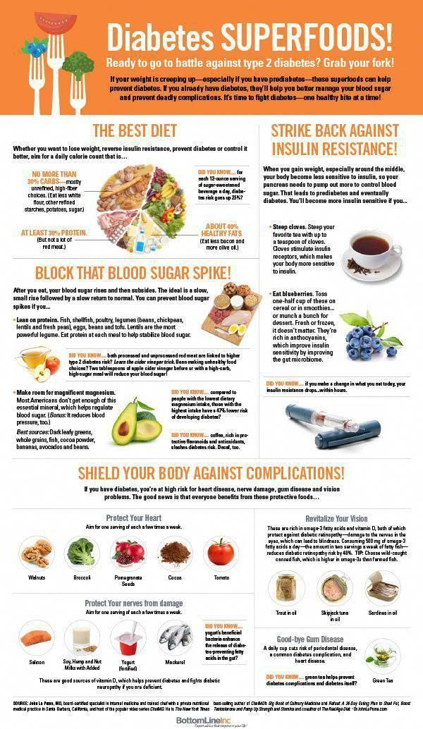 Bekämpfe Diabetes mit deiner Gabel! | Fazit Inc.