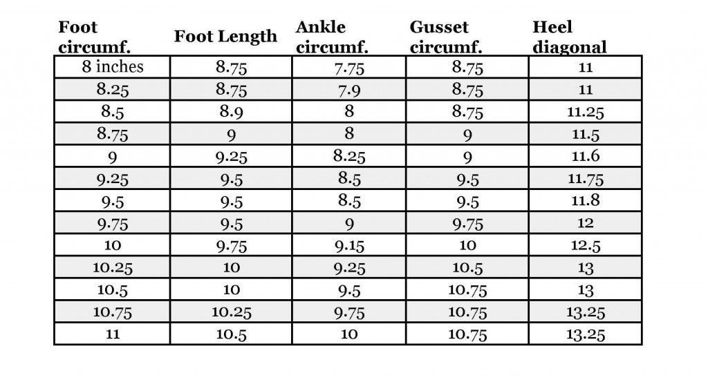 Foot Measurements For Knit Socks Data Sorted By Foot Circumference Feet Walking Shoes Women Women Shoes