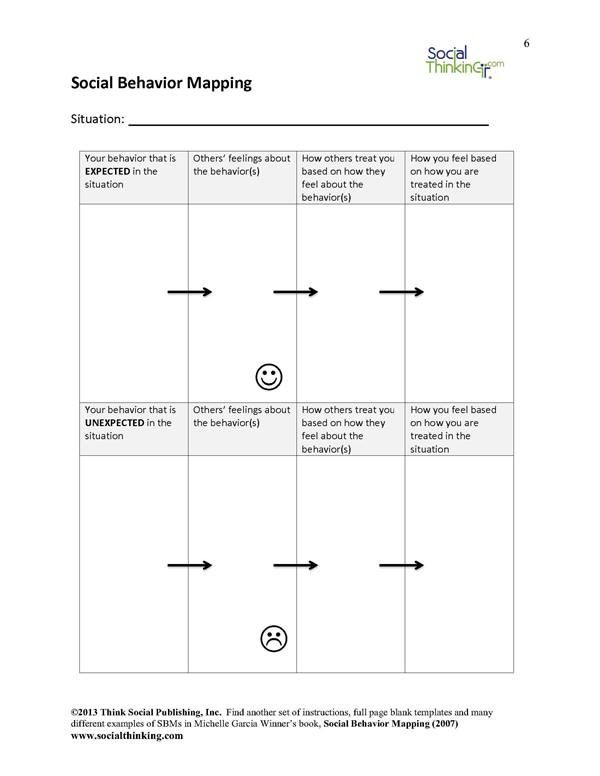Social Behavior Mapping - Unfilled | Projects to Try School SLP ...