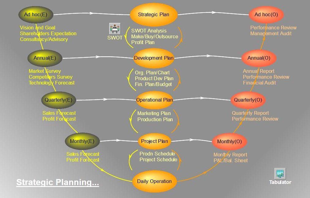 Doc600820 Sample Sales Plan Template Sample Sales Plan – Sample Sales Plan Format