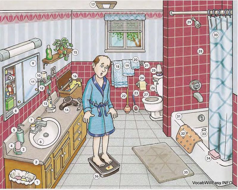 Bathroom Dictionary For Kids Bathroom Sink Dictionary For Kids Bathroom Sink Cabinets