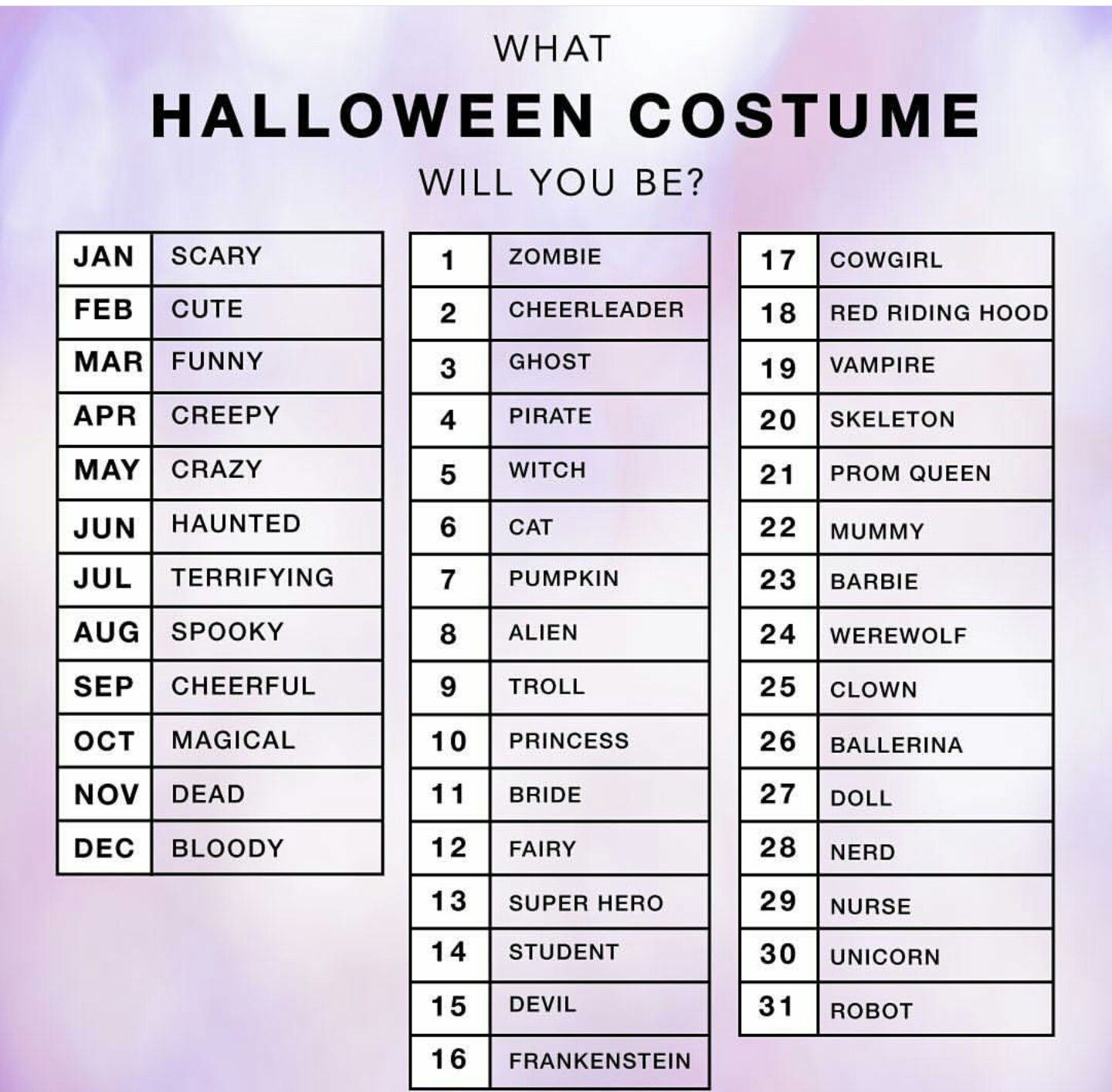 Pin by ✨allie✨ on • Halloween •  Funny names, Funny name
