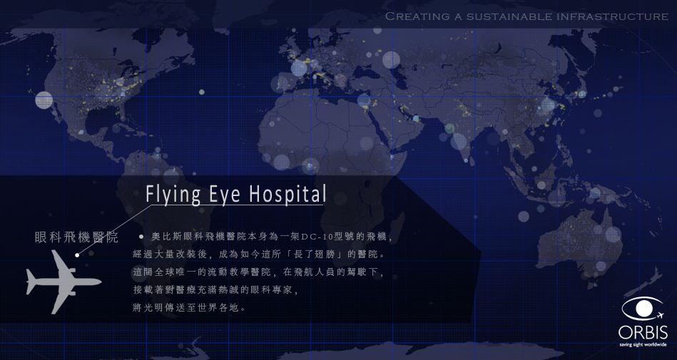 FLYING EYE HOSPITAL