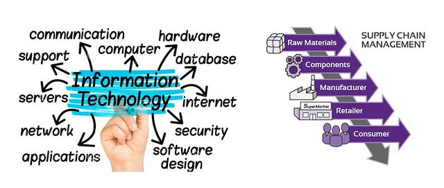 Technology Information Technology Tools For Supply Chain Mana Technology Technology Tools Information Technology
