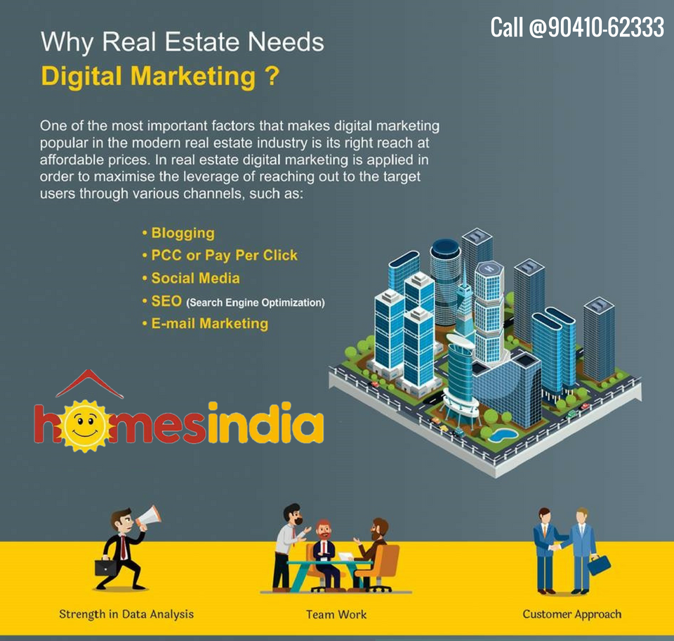 Lets Discuss Why Real Estate Needs Digital Marketing Here Are