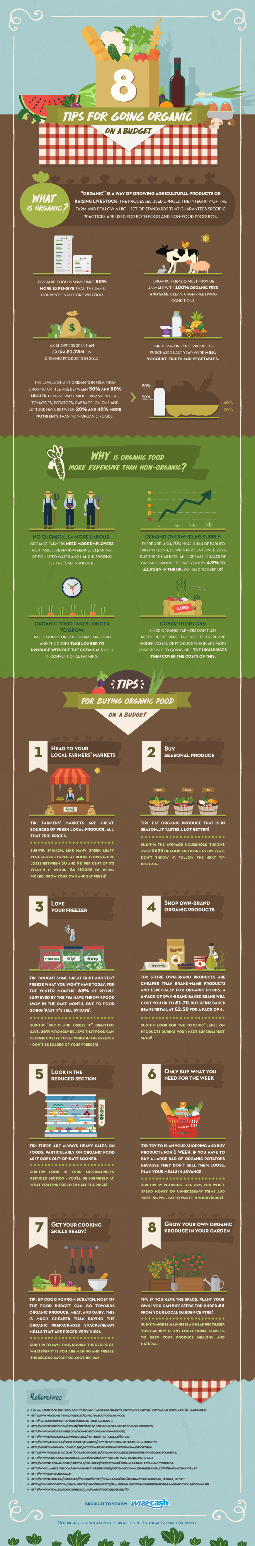 8 Ways to Afford Natural Organic Food on a Budget #Infographic