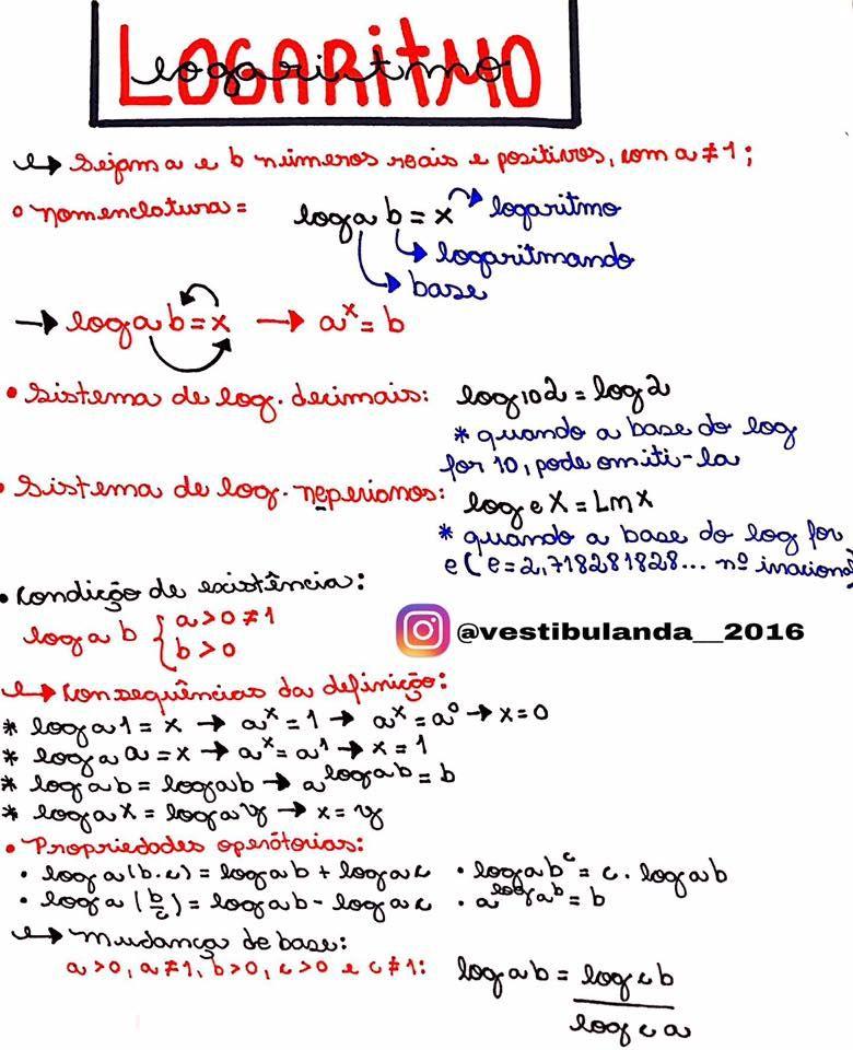 Pin de Pedro Mirandiba em Education   1. Estudos. Matemática