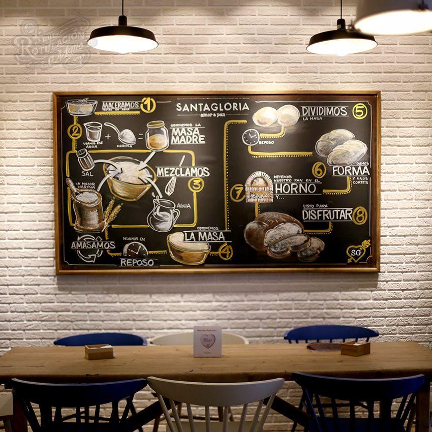 Pizarra para decorar explicando el proceso del pan - Pizarras para decorar ...