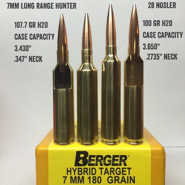 28 NOSLER | Cartridges I Love | Long range hunting