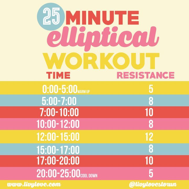 Printable Cardio Workouts: 25 Minute Elliptical Workout (Livy Love)