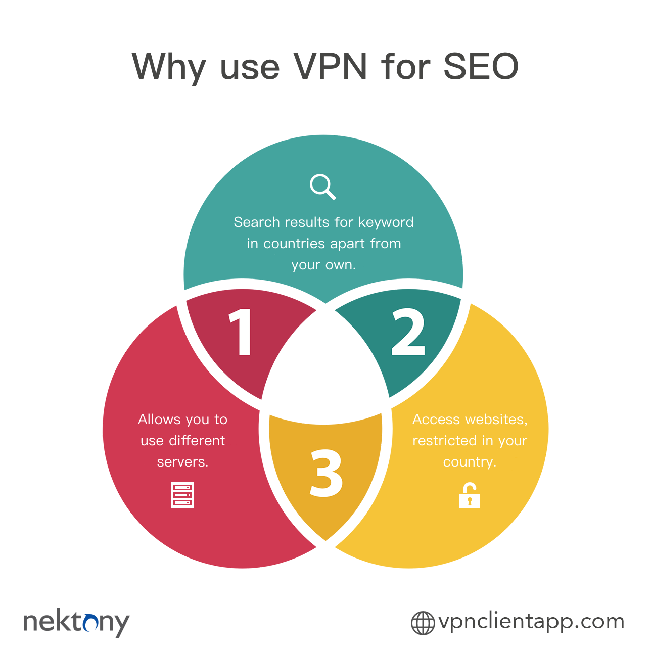 8bb75c83f5adf36a001da7affbbf7ded - Does A Vpn Hide What You Search