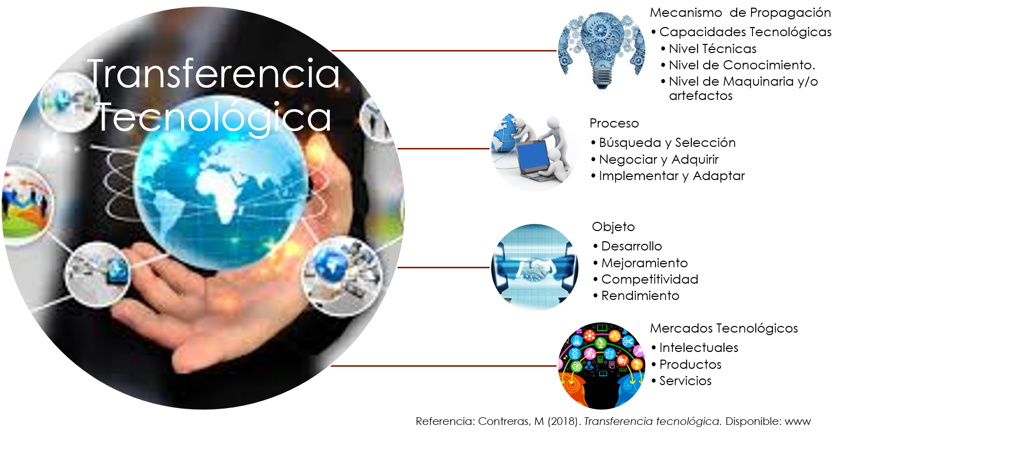 Transferencia Tecnológica Popsockets Electronic Products Phone