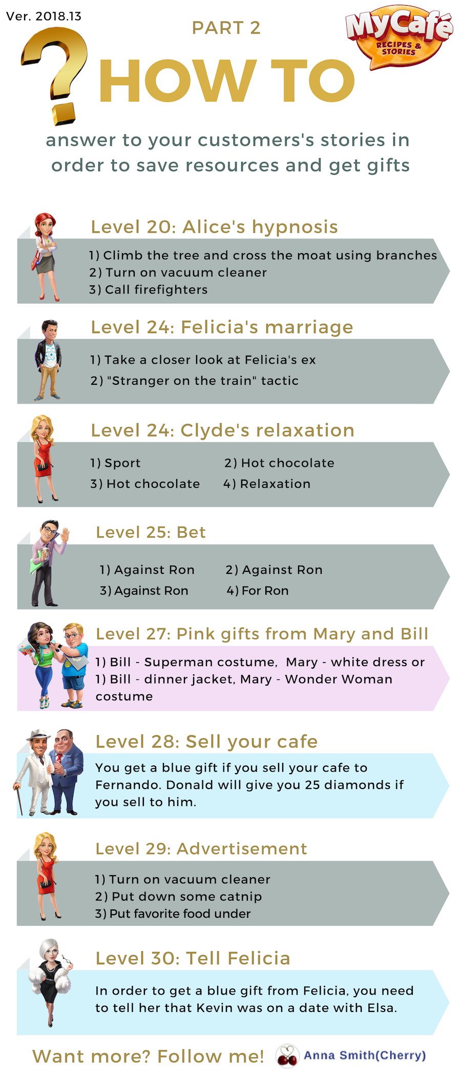 My Cafe Stories Guide Part Ii Desain Resep