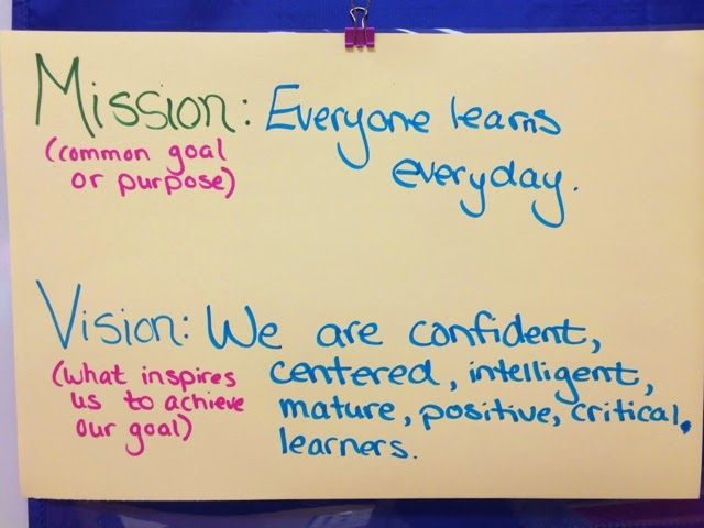 Setting Up a Mission Statement and a Class Vision at the Beginning - first class degree