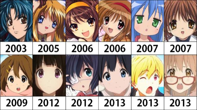 Épinglé par Zwirzaczek10 sur Coś Animé, Anime et Manga