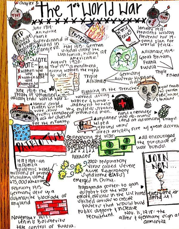 Photo of Sketchnotes in History Class with Brent Pillsbury — Sketchnote Army