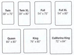 Mattress Sizes Chart In 2020 Mattress Size Chart Mattress Sizes King Size Mattress Dimensions