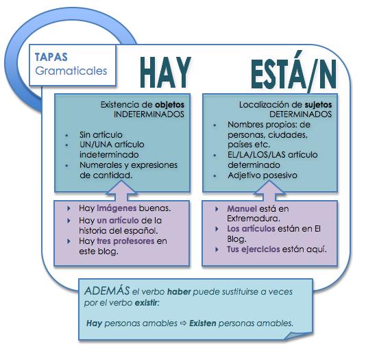 Tapa 6 Hay Esta N El Blog Para Aprender Espanol Aprender Espanol Ensenando Espanol Espanol