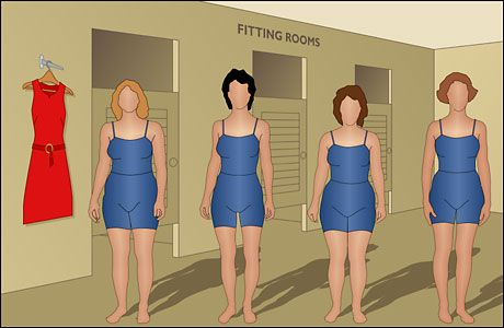 Each of these size 10 women (judged by hip measurement) has a ...