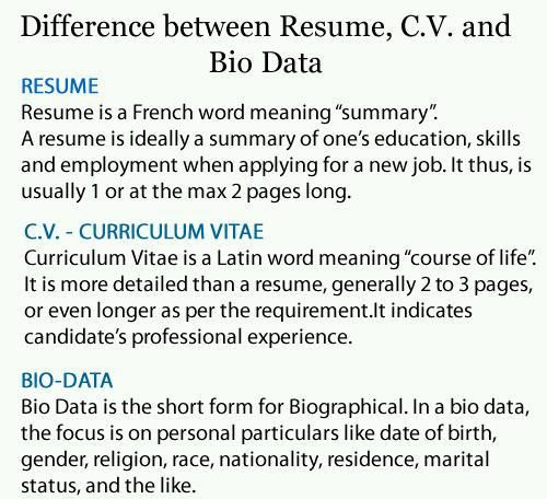 Difference Between Resume C V And Bio Data Bio Data Resume Resume Fonts