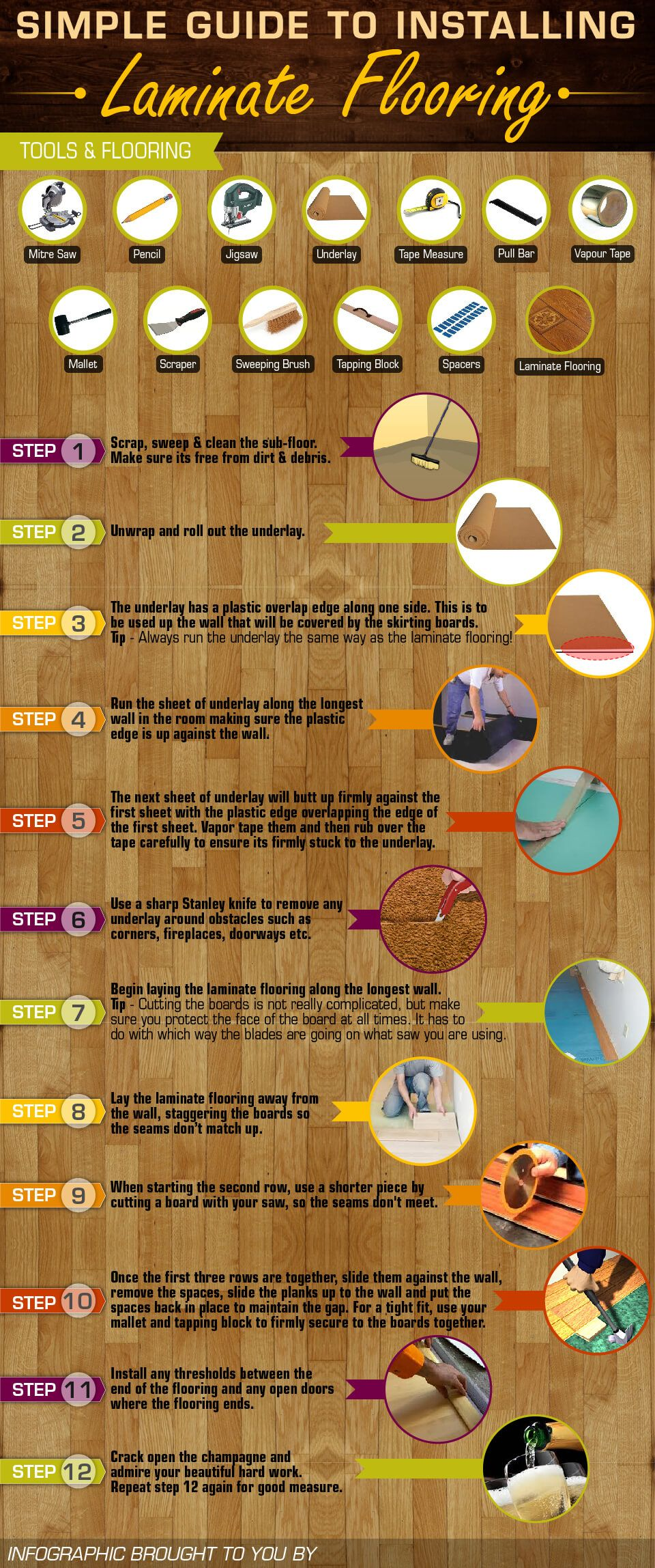 Laminate Flooring Simple Guide Process Infographic Laminate Flooring Installing Laminate Flooring Laminate