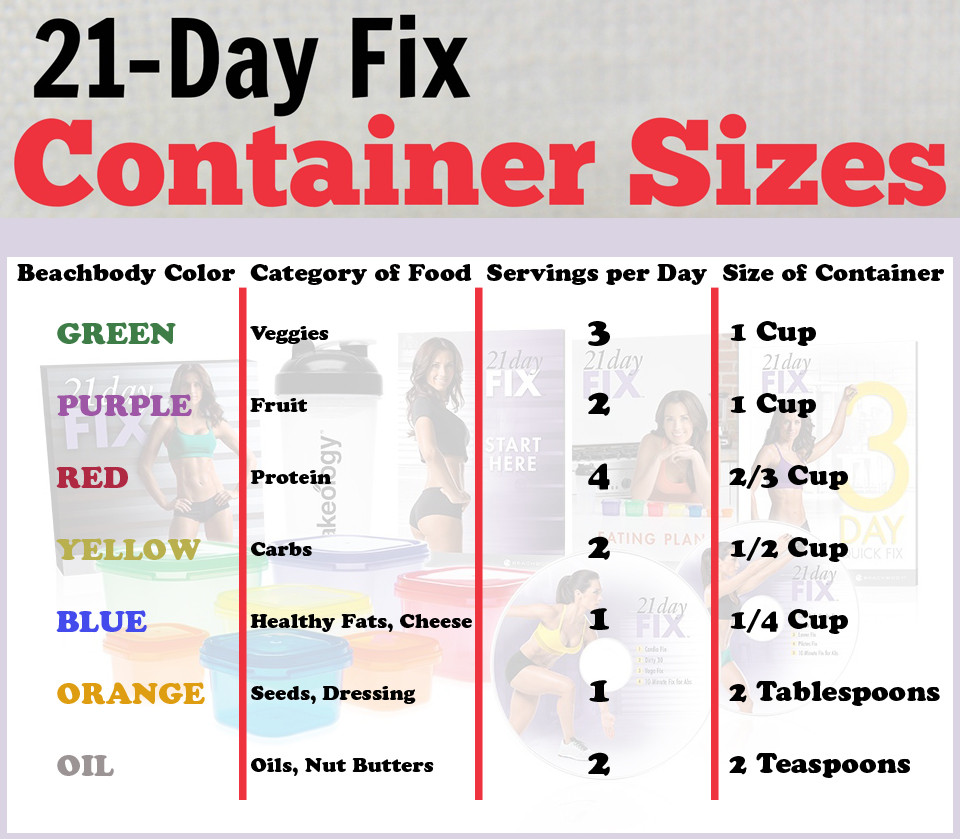 Download 21 Day Fix [ Fitness & Nutrition Plan ] (2014) Torrent ...