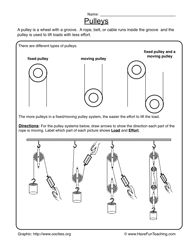 Levers And Pulleys Ks2 Worksheet: Forces in action levers and ...