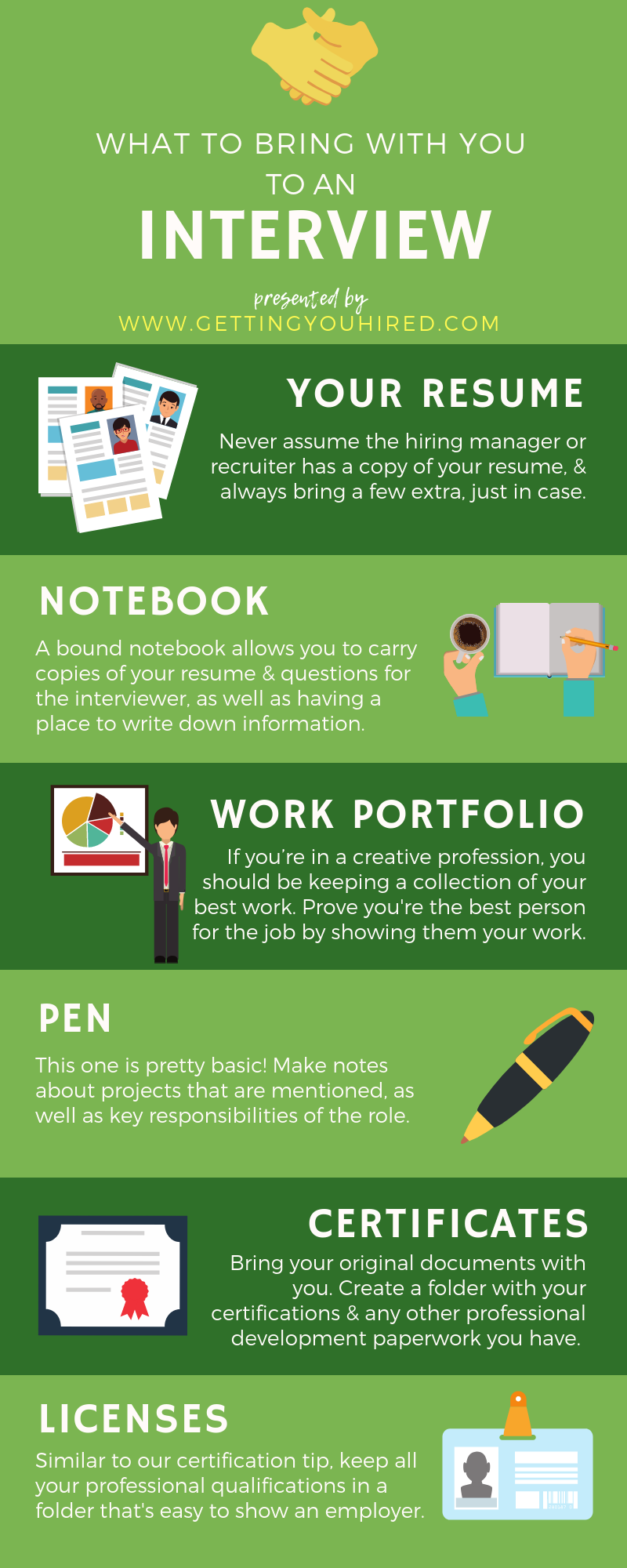 What To Bring To An Interview Interview Tips Job Interview Bring It On