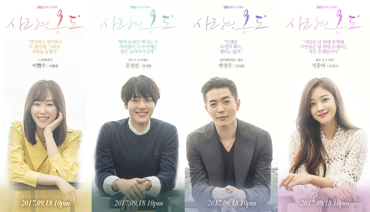 Temperature-of-Love | K_DRAMA in 2019 | Drama korea