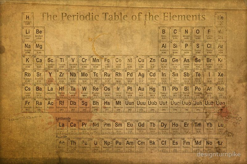 Periodic Table of the Elements Vintage Chart on Worn Stained ...