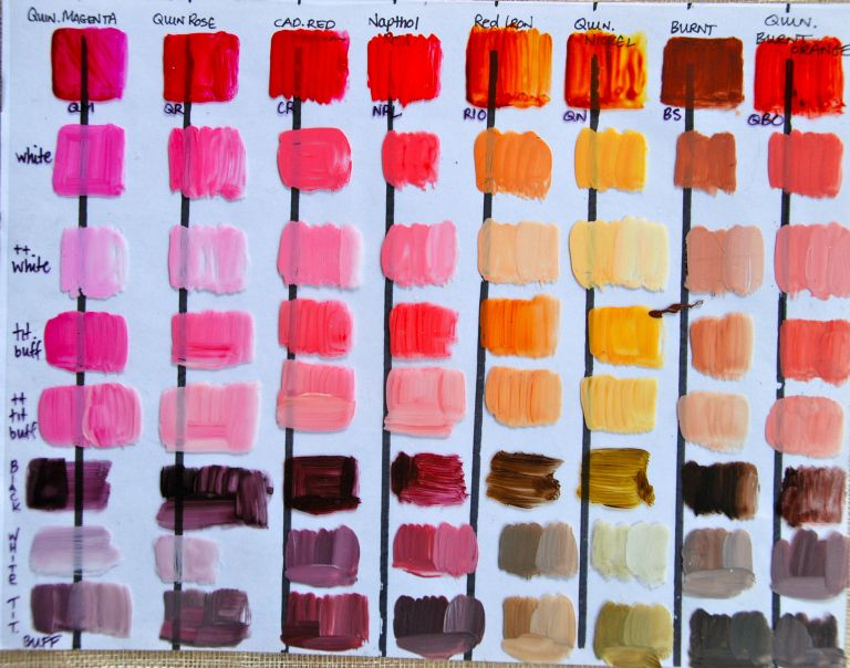 Color Mixing Acrylic Paintcolor Chart Art Inspo 2018 In 2019