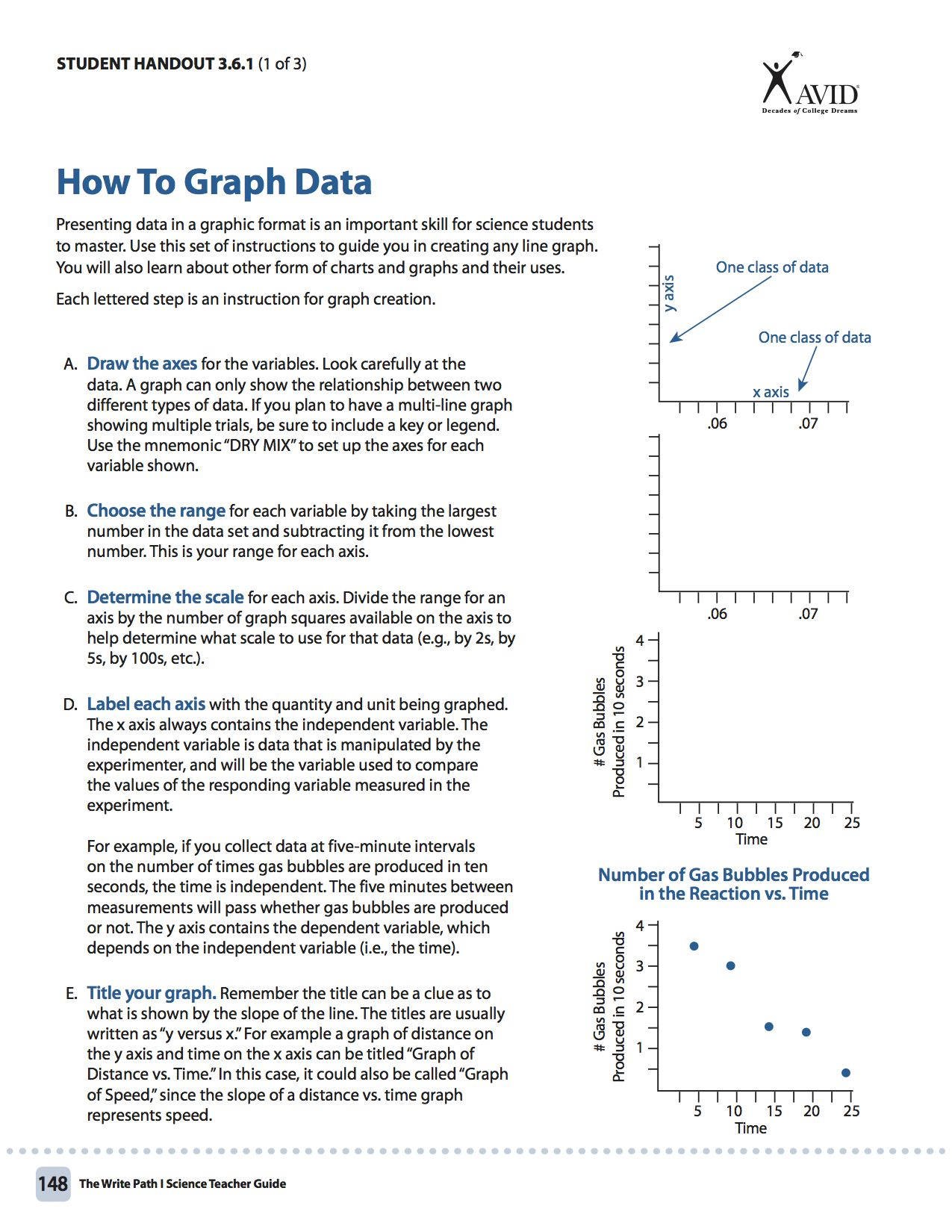 Pin On Data Amp Graphing