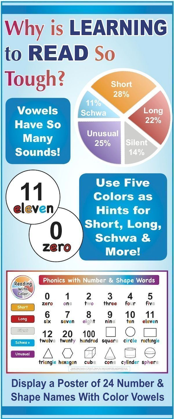 Reading With Color: Numbers & Shapes Poster, Word Cards, & Mini Book ...