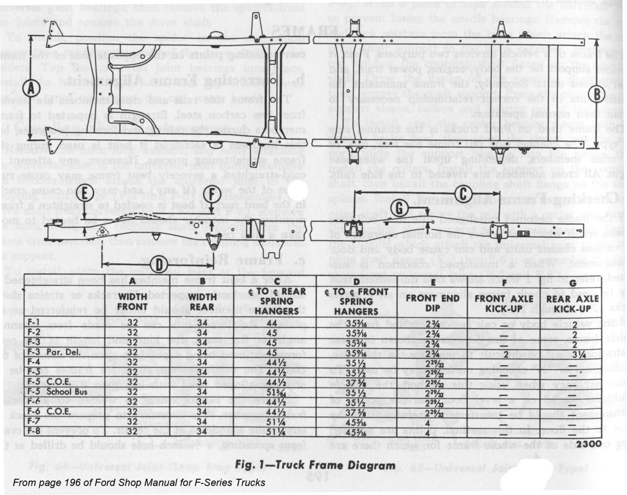1940 Ford Truck Frame Dimensions   Amtframe org