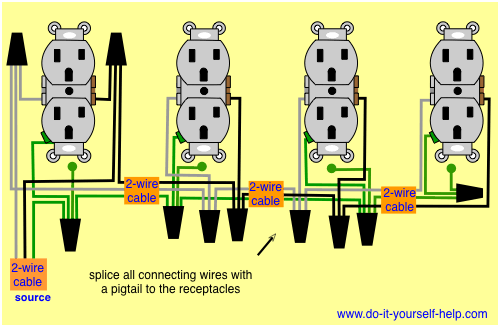 wiring diagram for a row of receptacles multiple GFCI Outlet Wiring Diagram with 2 Wires