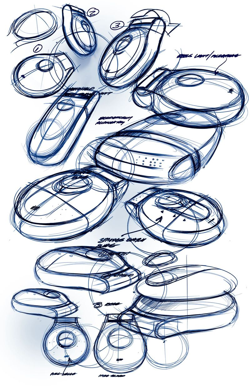 John Muhlenkamp Industrial Design Sketching And Drawing