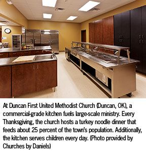 Commercial Church Kitchens Commercial Kitchen Design Kitchen Commercial Kitchen