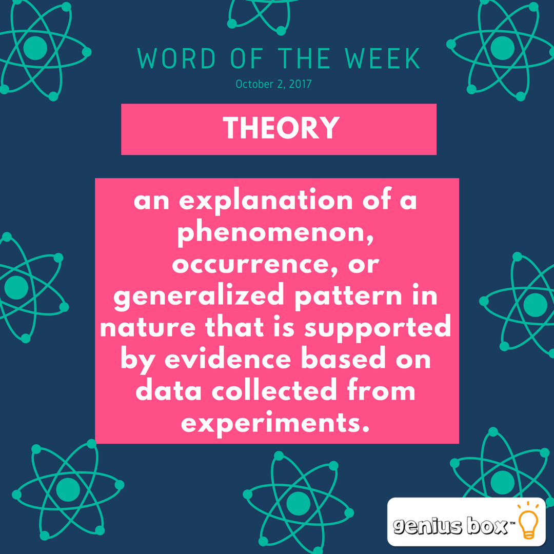 Word Of The Week Theory Stem Science Vocabulary
