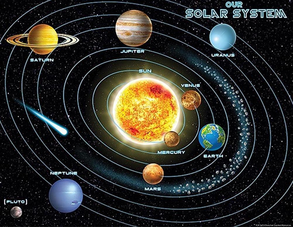 solar system or solar system - photo #10