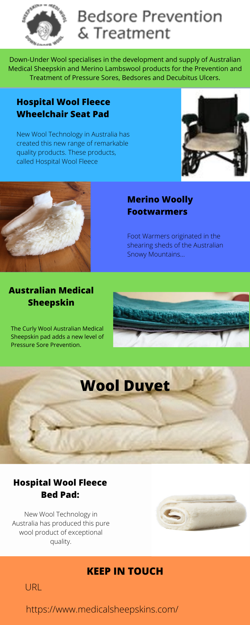 Australian Medical Sheepskin AS4480.1 DownUnder Wool in
